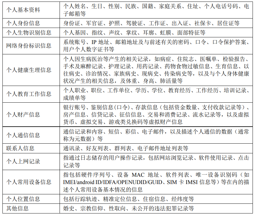 萬字深度剖析:互聯網用戶數據和隱私——中國的現狀和下一步