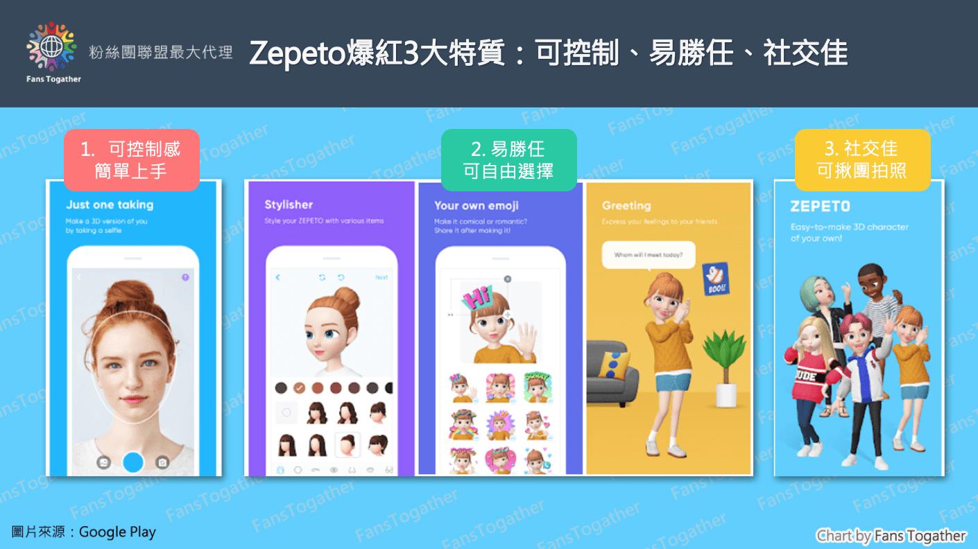 虛擬人偶為何爆紅?ZEPETO靠這三項特質掀起網路熱潮