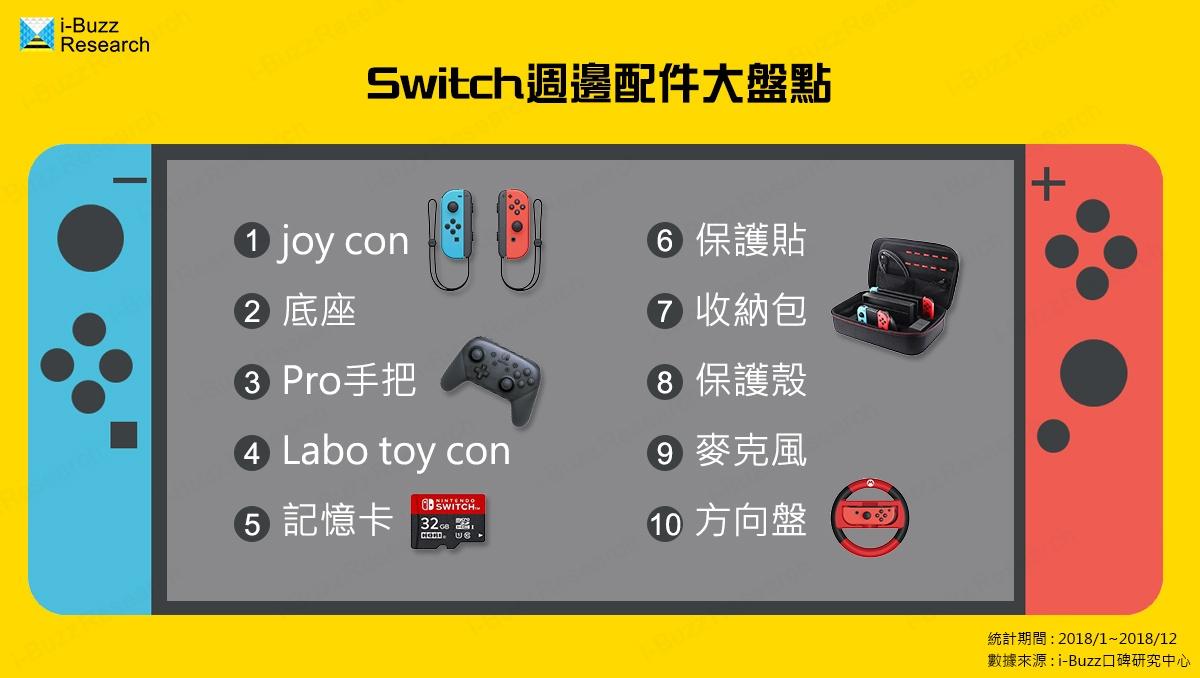 你知道Switch什麼遊戲最紅嗎?「這款遊戲」靠網路聲量碾壓眾人!