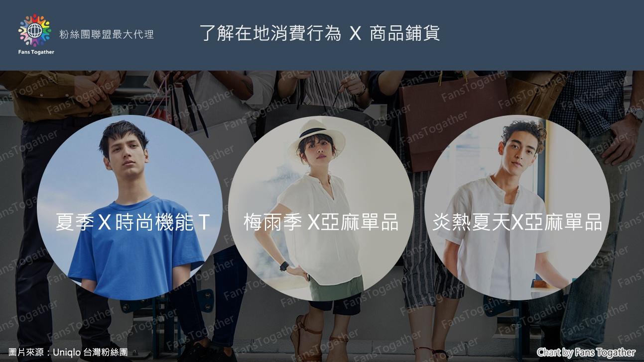 快時尚品牌如何衝台灣粉絲團的人氣?UNIQLO靠這幾招!
