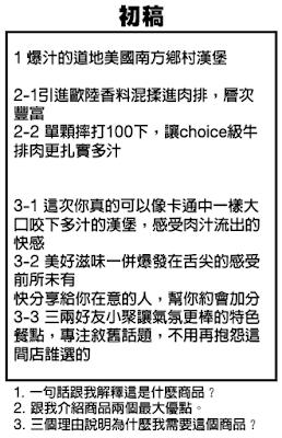 利用文案結構整合「123架構」寫出廣告文案
