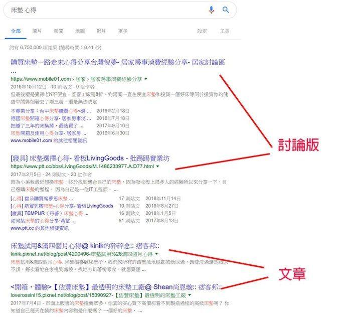 SEO 的關鍵字策略 『搜尋結果』與『關鍵字』類型