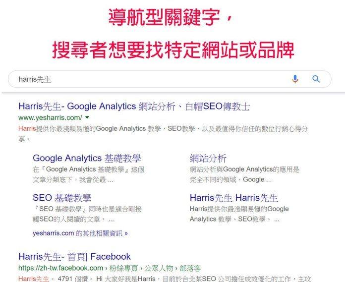 SEO 的關鍵字策略|『搜尋結果』與『關鍵字』類型