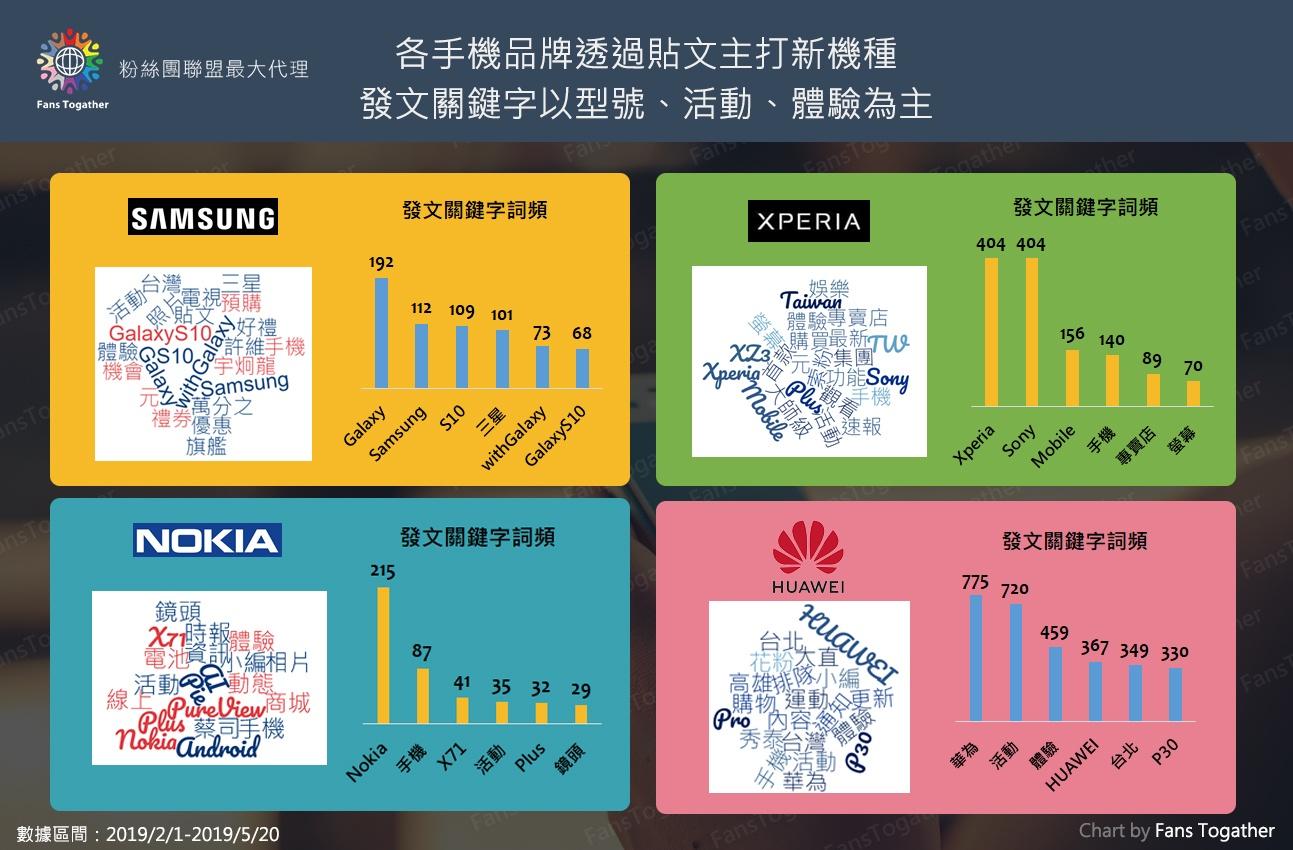 從華為事件看 3C 品牌的粉絲團經營