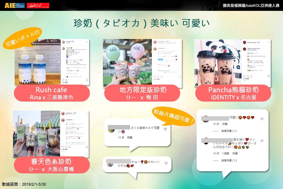 跨境 KOL 行銷,台灣珍奶延燒日本