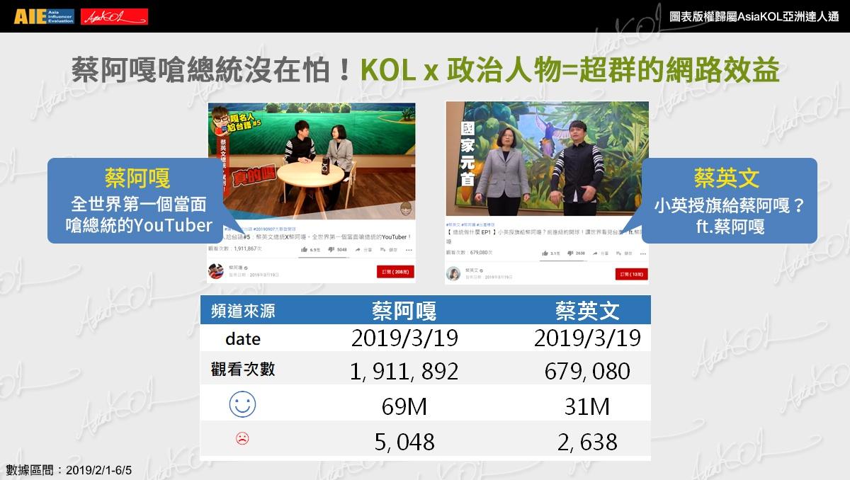 KOL ╳ 政治人物|蔡英文總統
