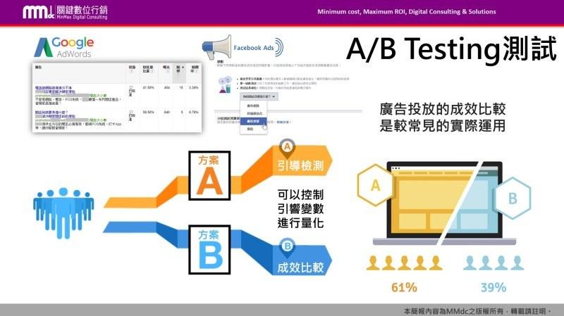 「感覺」成效比較好?教你正確的 A/B Testing 觀念!