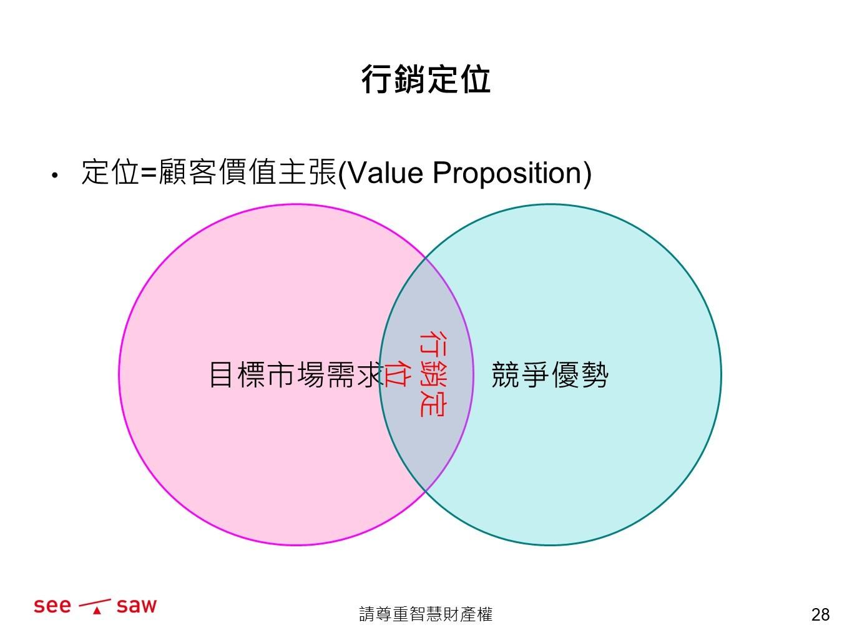 擬定策略草圖找到自己的「行銷定位」