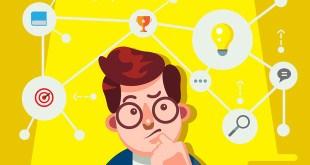 分析消費者四種「購買需求」的動機建立定位