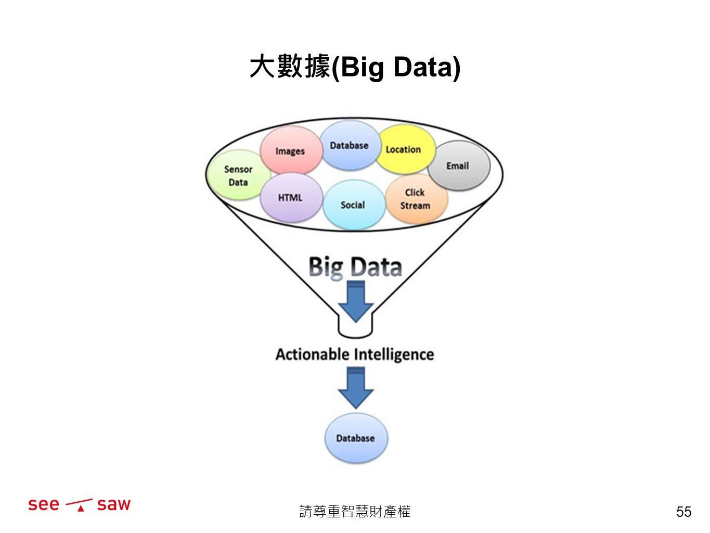 大數據的意義