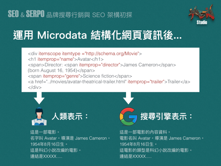 用結構化資料 提升網站自然搜尋流量競爭力